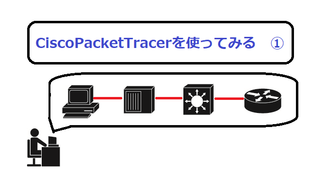 PacketTracer_Title