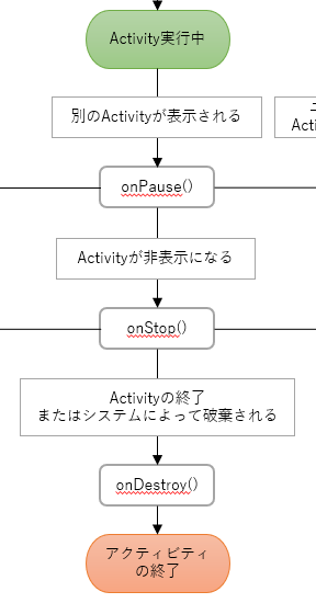 android_lifecycle_back_to_home