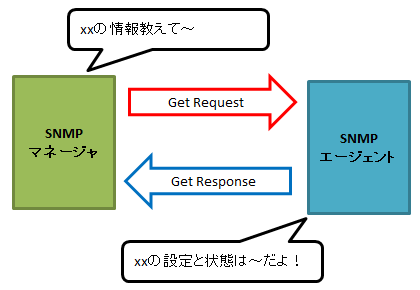 SNMP_1