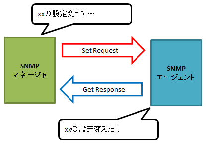 SNMP_2